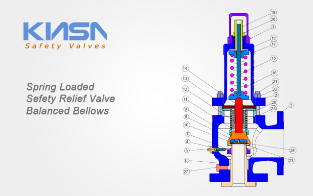 Spring-Loaded-Sefety-Relief-Valve-Balanced-Bellows